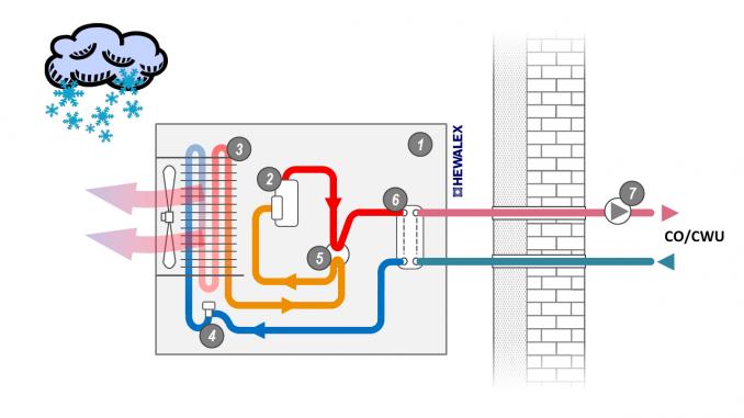 schemat pompy ciepła typu monoblok