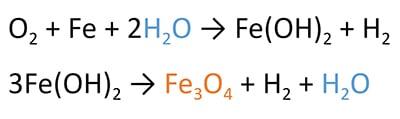Reakcja chemiczna