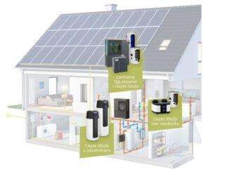 Fotowoltaika i pompa ciepła - samowystarczalny dom?