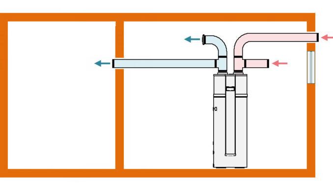 Chłodzenie domu z pompą ciepła PCWU