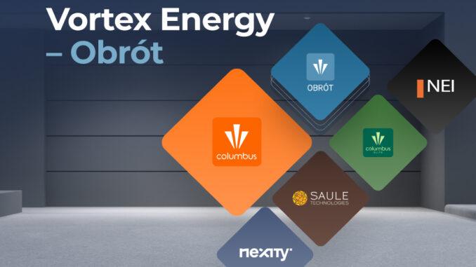 Columbus Energy S.A. przejął 100 proc. udziałów w spółce Vortex Energy
