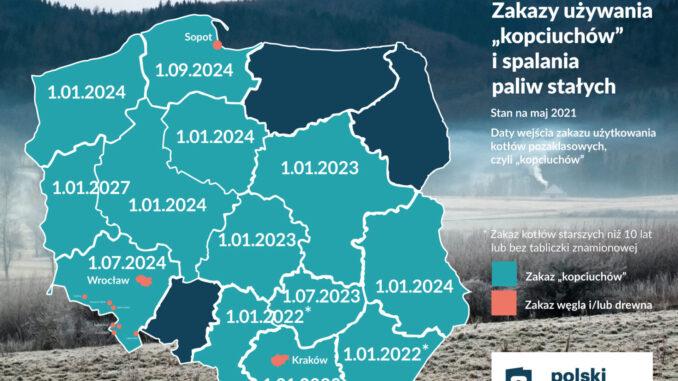 Uchwały antysmogowe już w 14 województwach