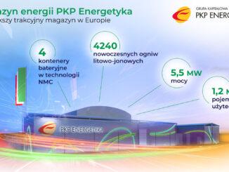 Największy trakcyjny magazyn energii powstał na Dolnym Śląsku