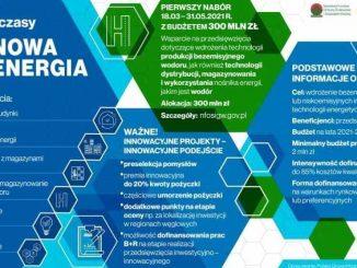 Rusza nabór w kolejnych obszarach programu Nowa Energia.