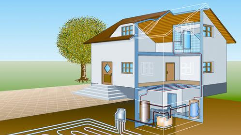 Jak często włączają się grzałki elektryczne pomp ciepła?