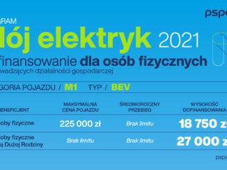 PSPA o dopłatach w programie Mój elektryk 2021