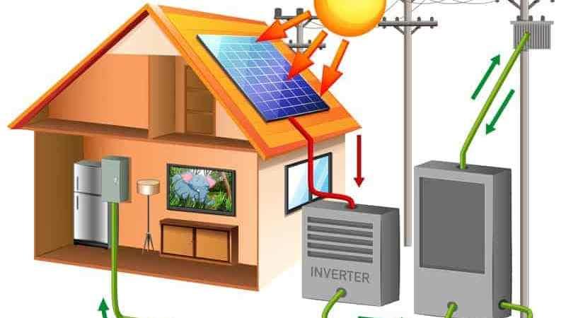 Wykaz urządzeń (falowników) pozytywnie zweryfikowanych przez Operatorów Systemów Dystrybucyjnych