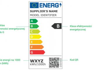 Nowe etykiety energetyczne dla źródeł światła