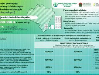 W październiku ruszy wymiana tzw. kopciuchów w budynkach wielorodzinnych na Dolnym Śląsku